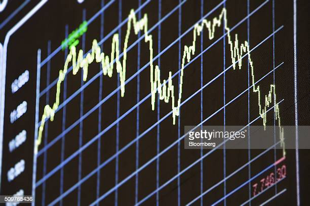 An electronic chart shows the performance of the Ibex 35 index during the last twelve months at the Madrid stock exchange also known as Bolsas y...