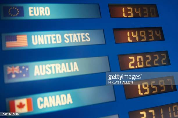 An electronic display board shows the exchange rate for pound sterling to the Euro and other currencies outside a money exchange store in central...