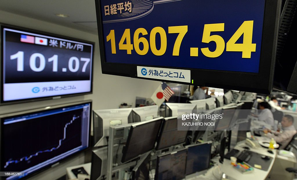 An electronic display board shows the foreign exchange rate of the yen against one US dollar (L) and the share prices of the Tokyo Stock Exchange (R) at a foreign exchange brokerage in Tokyo on May 10. Tokyo stocks surged 2.93 percent to close at their highest level in more than five years May 10 following the dollar's jump past the 100 yen mark. The benchmark Nikkei 225 index gained 416.06 points to 14,607.54, the highest since January 4, 2008 when it closed at 14,691.41.