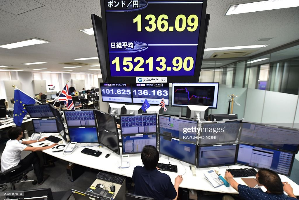 An electronic indicator (top) shows a foreign exchange rate against the pound (136.09 yen) at a foreign exchange brokerage in Tokyo on June 27, 2016. The pound was sitting at three-decade lows June 27 morning as currency markets were left reeling from Britain's shock decision to leave the European Union. / AFP / KAZUHIRO