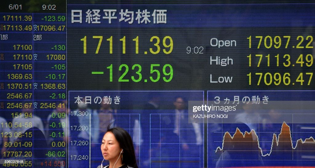 An electronic stock quotation board is displayed at the window of a securities company in Tokyo on June 1, 2016. Tokyo stocks opened lower June 1 as profit-taking set in after five straight positive sessions, following a weak lead from Wall Street. / AFP / KAZUHIRO