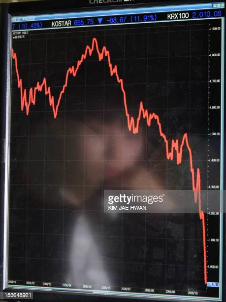 An employee of the Korea Stock Exchange works in front of a screen that shows the falling Korean benchmark stock index in Seoul on October 24 2008...