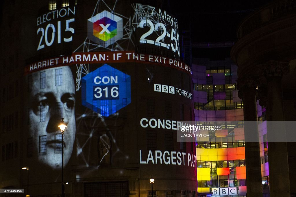 An exit poll predicting that the Conservative Party led by Prime Minister David Cameron will be the largest part with 316 seats is projected onto BBC Broadcasting House, Portland Place in London as voting finishes in Britains general election on May 7, 2015. Prime Minister David Cameron's Conservatives are on course to be the biggest party in the next British parliament, according to an exit poll from the general election showing them winning far more seats than had been expected.