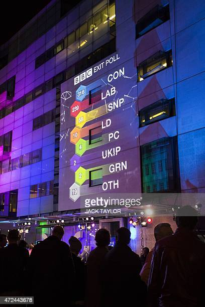 An exit poll predicting that the Conservative Party will be the largest part with 316 seats is projected onto BBC Broadcasting House Portland Place...