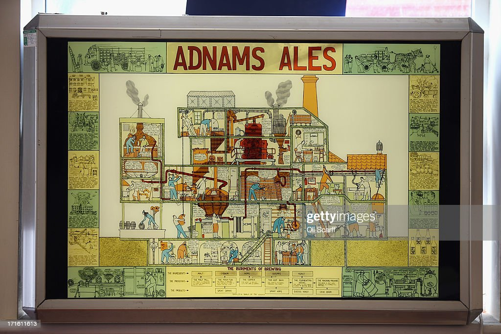 An illustrated cross-section of beer production is displayed in the Brew House of Adnams brewery on June 25, 2013 in Southwold, England. Established in the small Suffolk coastal town of Southwold in 1872 by George and Ernest Adnams, today their award winning beers are enjoyed throughout the UK and produced with minimum environmental impact in mind. The Suffolk coastline has been the inspiration for many of the names and packaging design of Adnams beer and spirits range. In addition to their core business of brewing beer, Adnams also run hotels, distill a range of spirits, have several drink and kitchenware shops and run guided tours of their brewery.