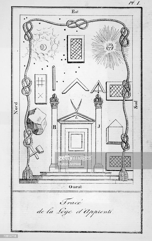 An illustration from a French book on freemasonry showing the points of the compass and various symbolic and ritual items pertaining to the first...