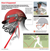 An infographic illustrating the fatal injury that Phillip Hughes suffered during a domestic game in Australia
