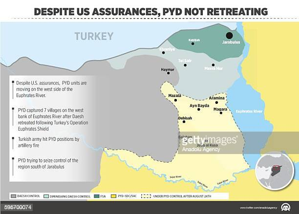 An Infographic with the title 'Despite US assurances PYD not retreating' created on August 26 2016 in Ankara Turkey The Turkish Army is responding to...