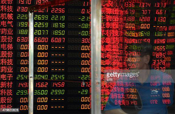 An investor is reflected in a glass window in front of a screen displaying share prices at a security firm in Shanghai on July 6 2015 Shanghai stocks...