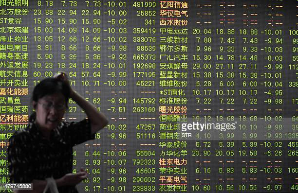 An investor reacts in front of a screen showing stock market movements in Hangzhou eastern China's Zhejiang province on July 7 2015 Chinese shares...