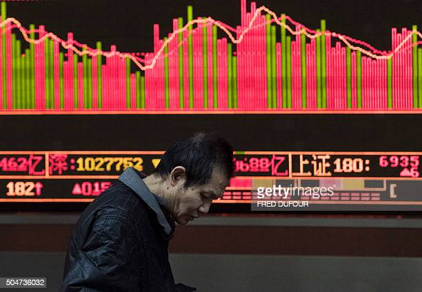 TOPSHOT An investor walks in front of a screen showing stock market movements at a securities company in Beijing on January 13 2016 Shanghai stocks...