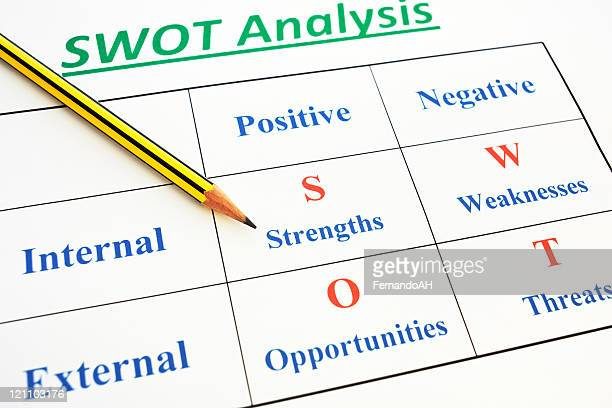swot analysis of getty images To determine her next steps, bao employed a swot analysis, which would delve  into  bao considered her technical skills and ability to create beautiful images.
