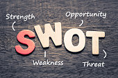 Wood letters of SWOT analysis and definition on wood background