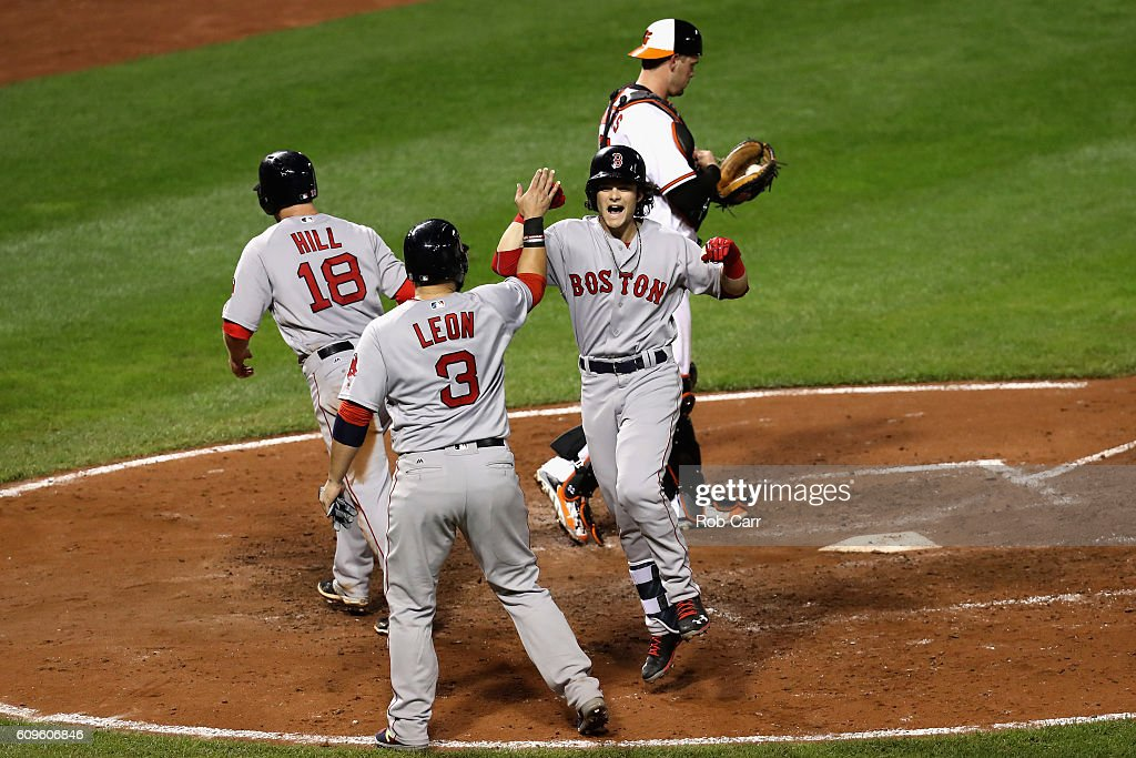 Boston Red Sox v Baltimore Orioles