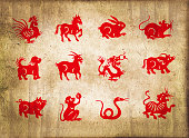 Animal of the chinese zodiac, sepia textured paper background