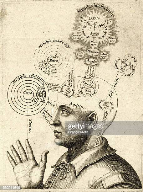 Antique print of a man's head representing the areas of the brain responsible for human thought including the four senses imagination intellect and...