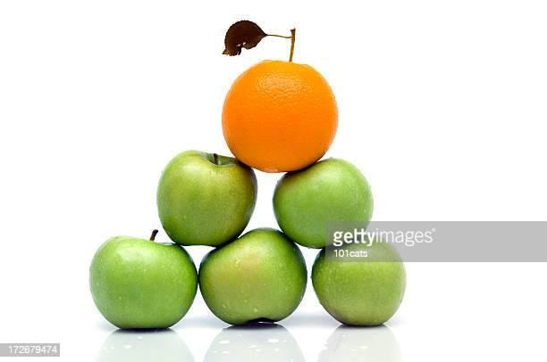 アップル、オレンジ