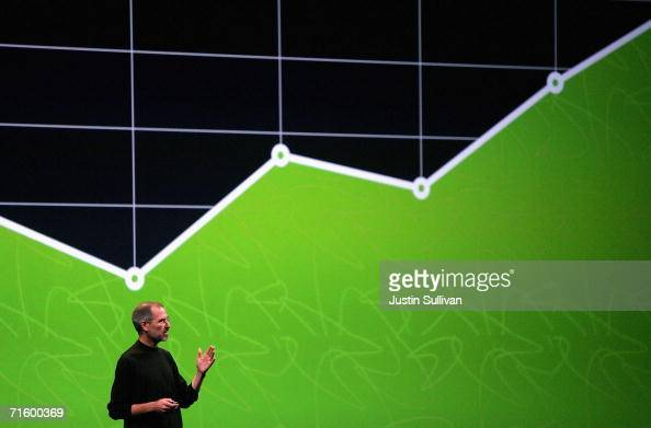 Apple CEO Steve Jobs delivers the keynote address at the 2006 Apple Worldwide Developer's Conference August 7 2006 in San Francisco Jobs Kicked off...