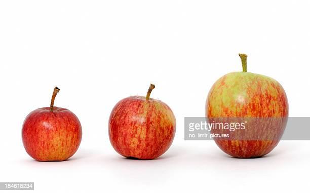 Apple chart