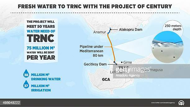 Around 75 million cubic meters of water will be sent to Turkish Republic of Northern Cyprus via pipeline Turkey will supply 50 years worth of water...