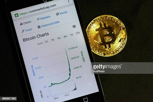 As bitcoins skyrocket to more than $12 000 for one BTC many central banks as ECB or US Federal Reserve warn of risks of a bubble Britain and the ECB...