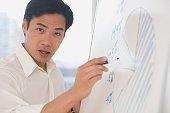 Asian businessman writing on whiteboard