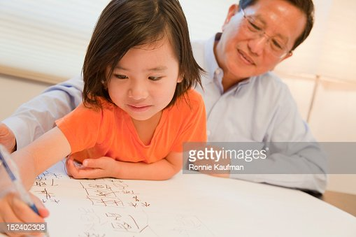 grandad in chinese writing -maternal grandma -maternal grandpa -paternal grandma -paternal grandpa  could these words be translated into japnese or chinese writing.