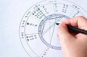 Astrological chart. man creates a natal chart. horoscope