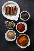 Ayurvedic Winter Warming Spices