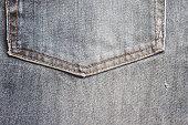 back pocket of jeans texture