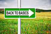 Back to Basics Road Sign with a green meadow in a background