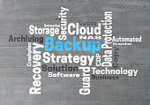Backup Strategy wordcloud concept:
