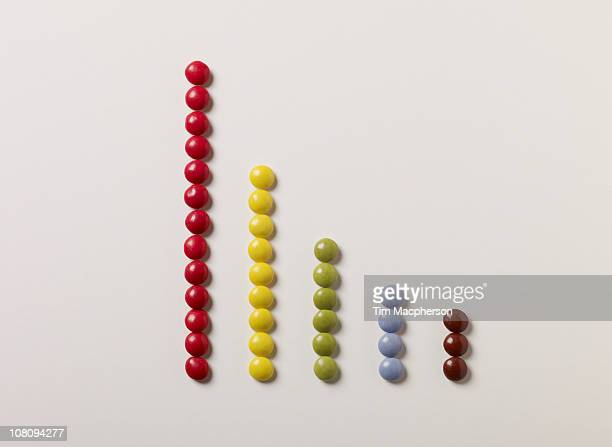 Bar chart made of sweets