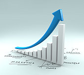 Bar graph and arrow with business plan