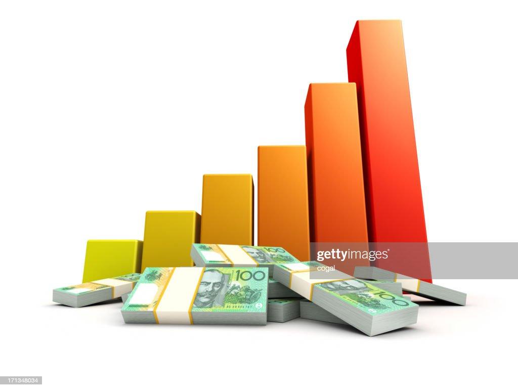 Bar Graph and Australian Dollars