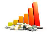 Bar Graph and Euro bills