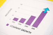 Bar graph of company growth