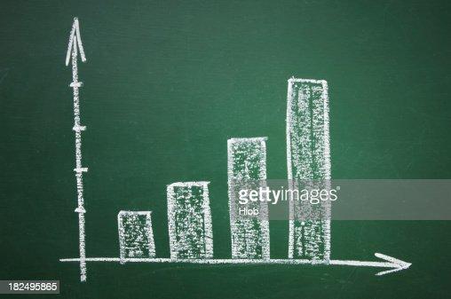 bar graph on a blackboard