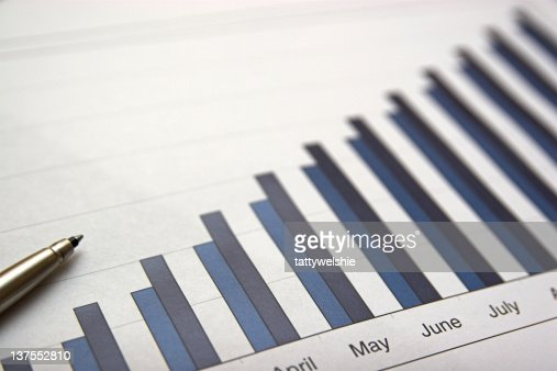 Bar graph showing statistics over several months