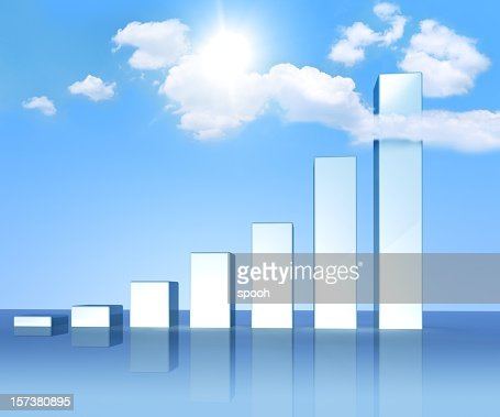 Bar graph with columns reaching the sky.