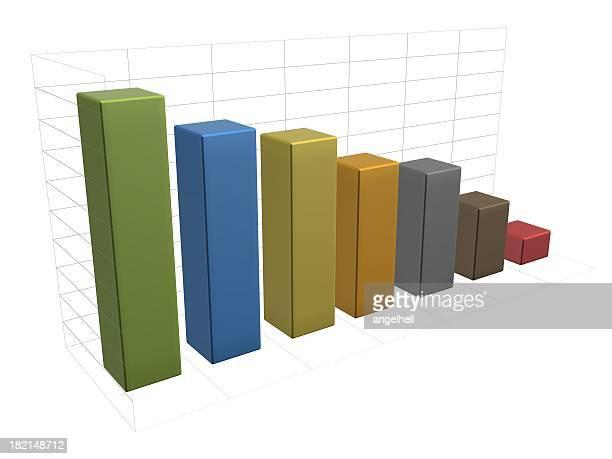 Bars chart