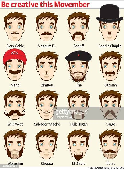 Be creative this Movember a graphic illustrating how people can be creative when they grow their beards for Movember