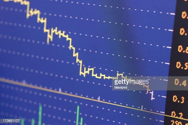 Bear Market-Expression anglo-saxonne