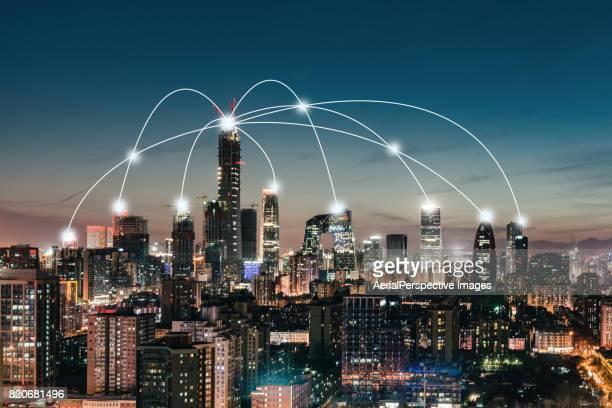 Beijing city network