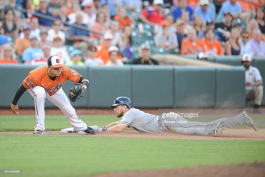 <a gi-track='captionPersonalityLinkClicked' href=/galleries/search?phrase=Ben+Zobrist&family=editorial&specificpeople=2120037 ng-click='$event.stopPropagation()'>Ben Zobrist</a> #18 of the Tampa Bay Rays beats the throw to <a gi-track='captionPersonalityLinkClicked' href=/galleries/search?phrase=Manny+Machado&family=editorial&specificpeople=5591039 ng-click='$event.stopPropagation()'>Manny Machado</a> #13 of the Baltimore Orioles for a triple in the ninth inning during a baseball game on June 28, 2014 at Oriole Park at Camden Yards in Baltimore, Maryland.