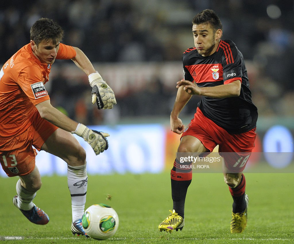 Benfica's Argentinian forward Eduardo Salvio (R) scores past Guimaraes' Brazilian goalkeeper Assis during the Portuguese league football match Vitoria Guimaraes SC vs SL Benfica at the Afonso Henriques stadium in Guimaraes on March 17, 2013.