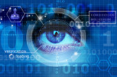 biometric screening eye