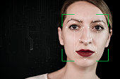 Face tracking technology.