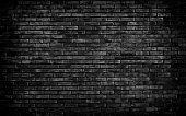 Black brick background , texture of dark masonry