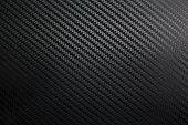 Black Kevlar carbon fiber background/material/kevlar carbon fiber